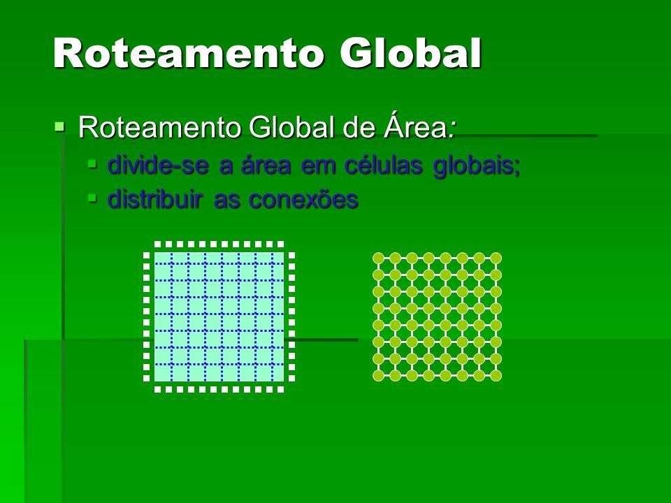 Roteamento Global de Área: Roteamento Global de Área: divide-se a área em células globais; divide-se a área em células globais; distribuir as conexões