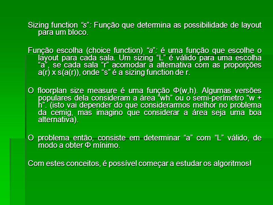 Sizing function s: Função que determina as possibilidade de layout para um bloco. Função escolha (choice function) a: é uma função que escolhe o layou