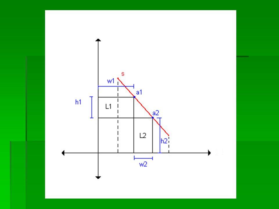 A heurística Mincut consiste em: 1- Biparticionar recursivamente o circuito; 2- É necessário que cada bloco do circuito G possua um peso correspondente à sua área.