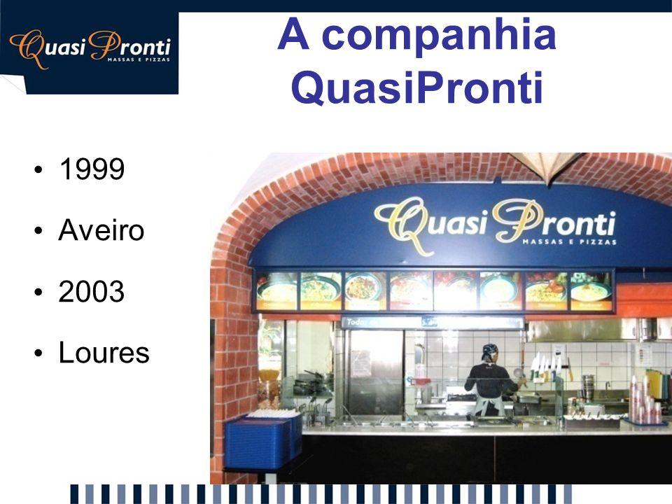 A companhia QuasiPronti 1999 Aveiro 2003 Loures