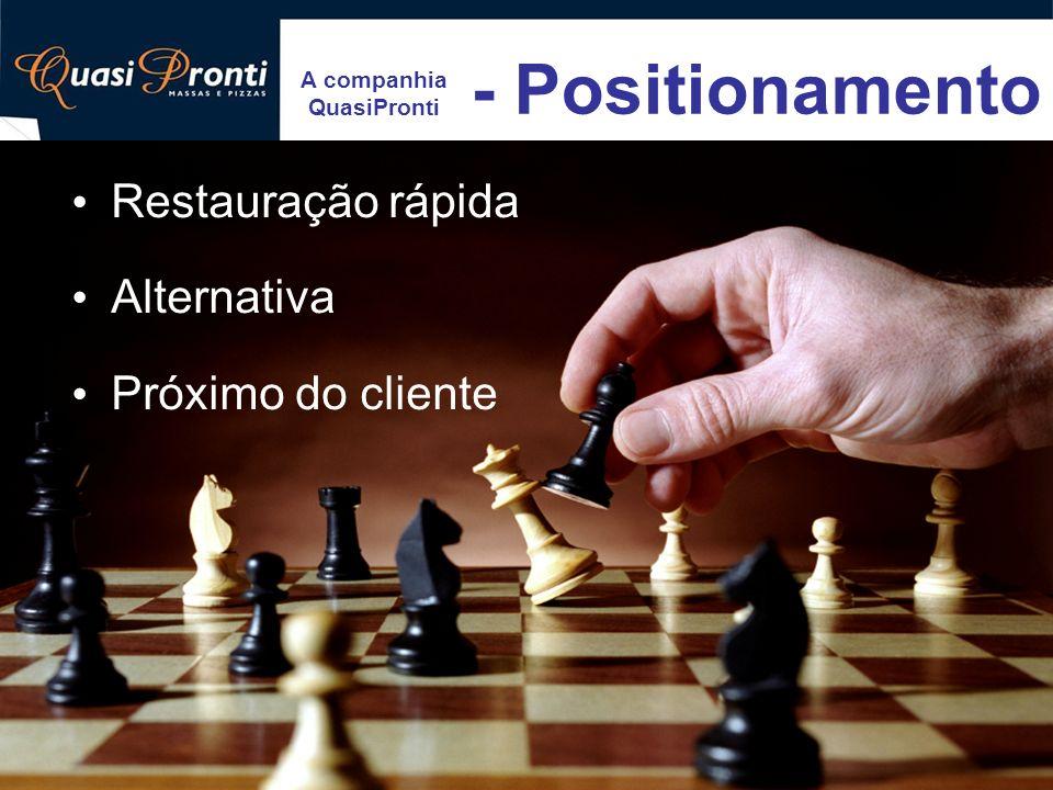 A companhia QuasiPronti - Positionamento Restauração rápida Alternativa Próximo do cliente