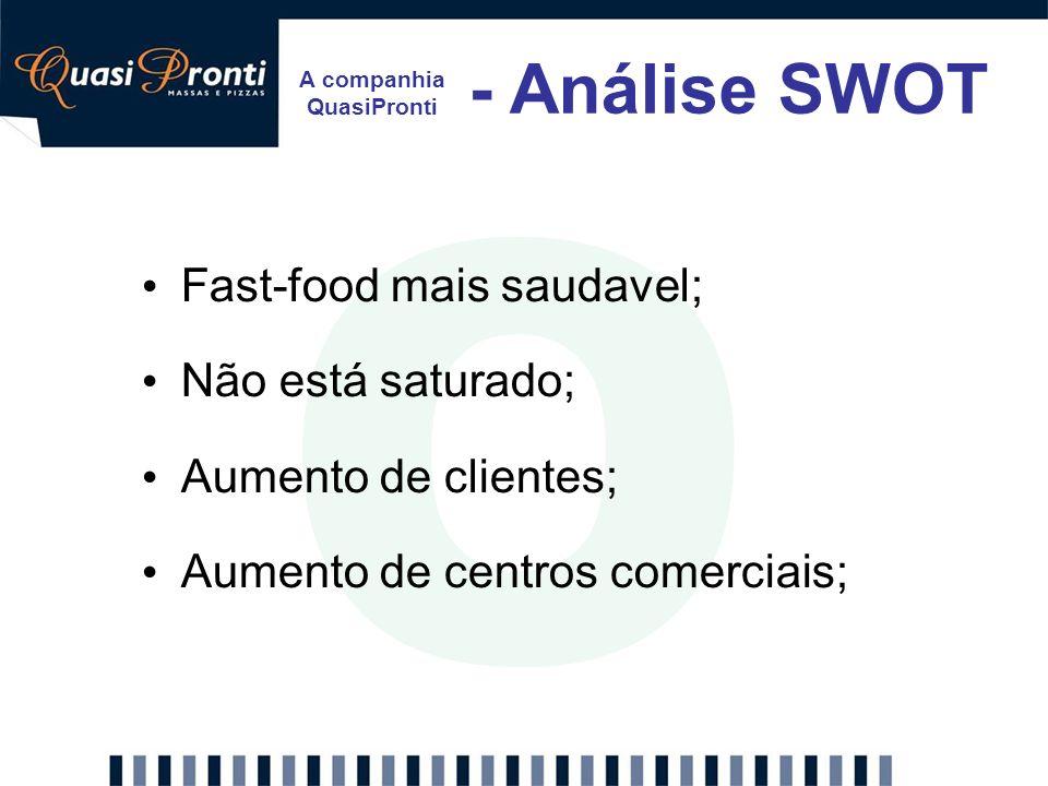 A companhia QuasiPronti - Análise SWOT O Fast-food mais saudavel; Não está saturado; Aumento de clientes; Aumento de centros comerciais;