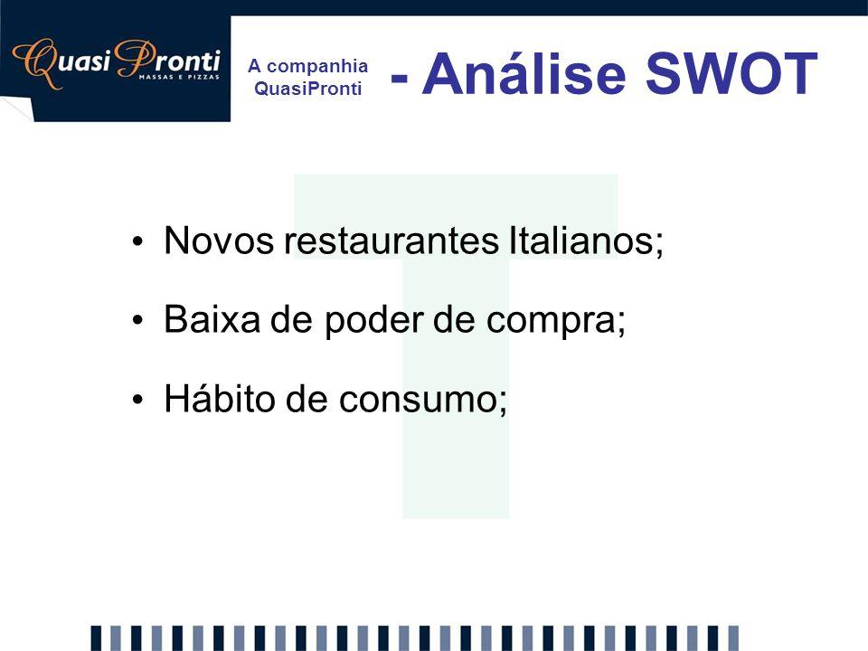 A companhia QuasiPronti - Análise SWOT T Novos restaurantes Italianos; Baixa de poder de compra; Hábito de consumo;