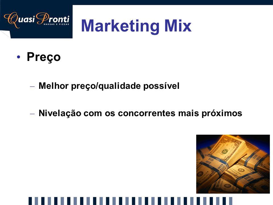 Marketing Mix Preço – Melhor preço/qualidade possível – Nivelação com os concorrentes mais próximos