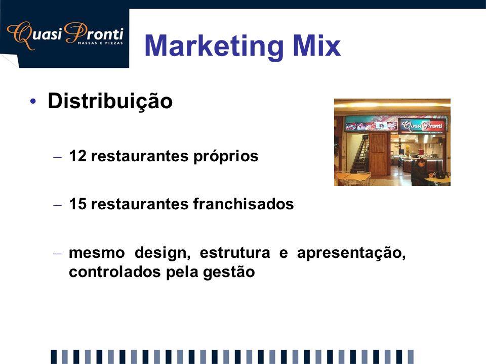 Marketing Mix Distribuição – 12 restaurantes próprios – 15 restaurantes franchisados – mesmo design, estrutura e apresentação, controlados pela gestão