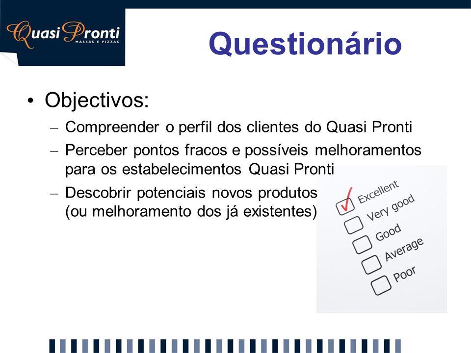Objectivos: – Compreender o perfil dos clientes do Quasi Pronti – Perceber pontos fracos e possíveis melhoramentos para os estabelecimentos Quasi Pron