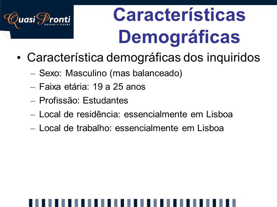 Característica demográficas dos inquiridos – Sexo: Masculino (mas balanceado) – Faixa etária: 19 a 25 anos – Profissão: Estudantes – Local de residênc