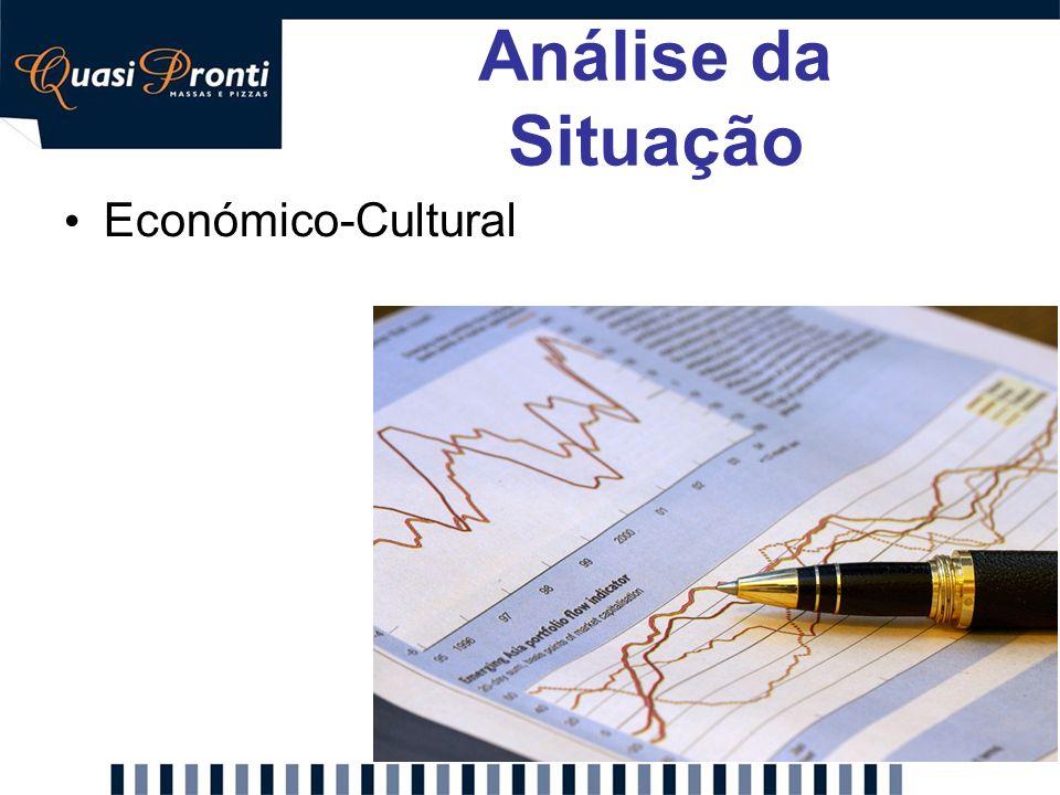 Análise da Situação Económico-Cultural