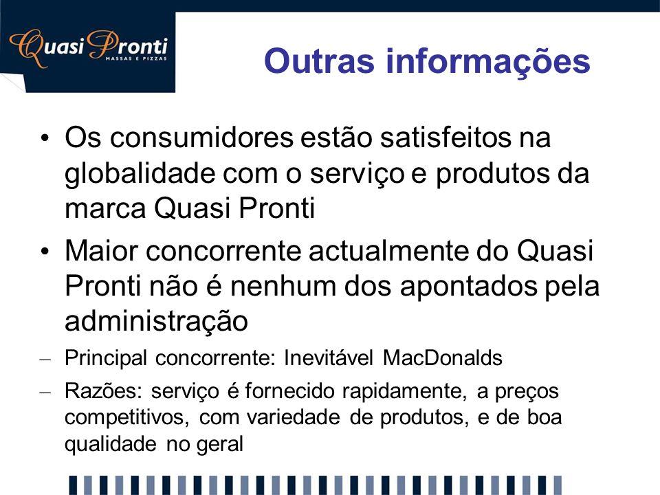 Os consumidores estão satisfeitos na globalidade com o serviço e produtos da marca Quasi Pronti Maior concorrente actualmente do Quasi Pronti não é ne