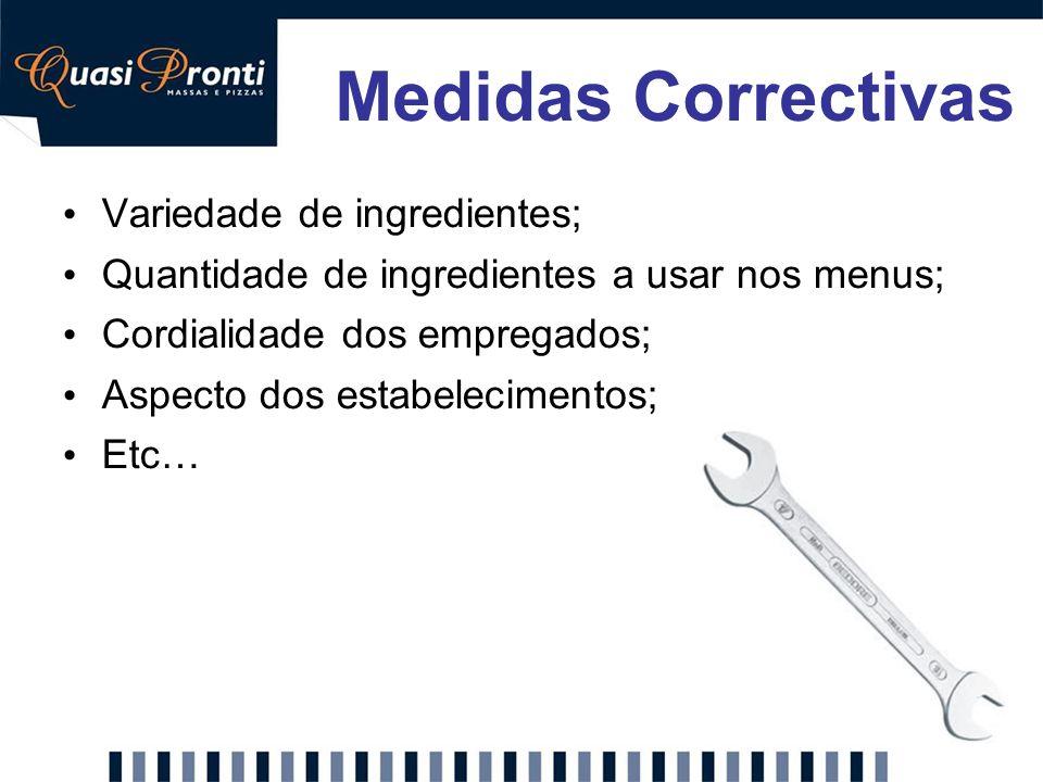 Variedade de ingredientes; Quantidade de ingredientes a usar nos menus; Cordialidade dos empregados; Aspecto dos estabelecimentos; Etc… Medidas Correc