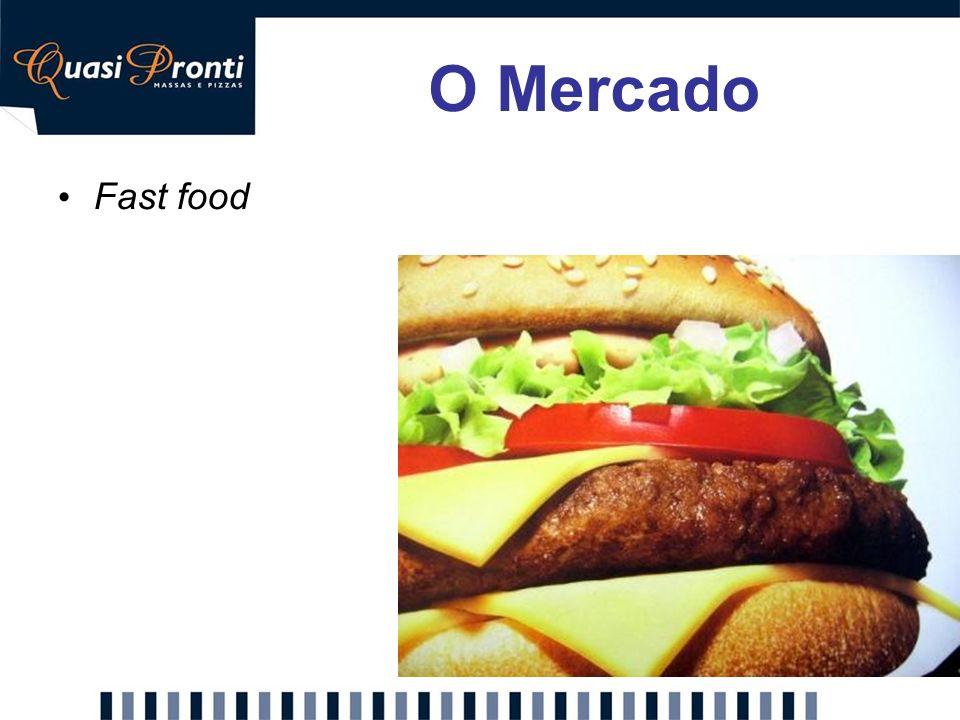Fast food O Mercado