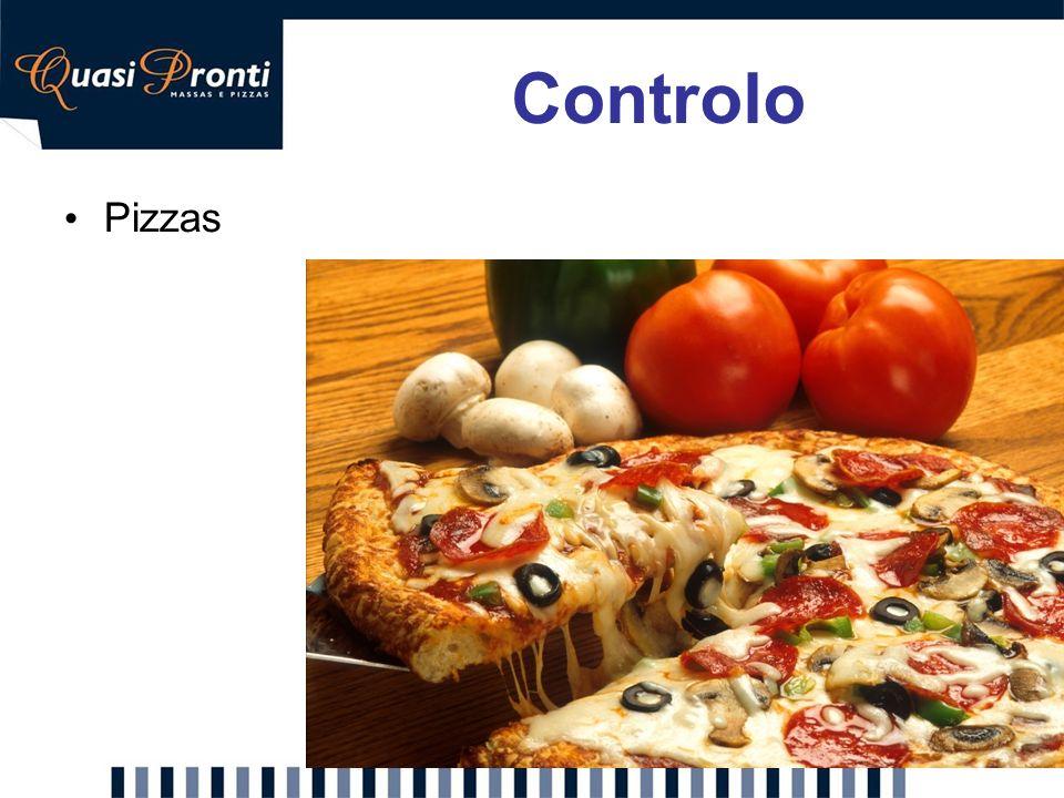 Pizzas Controlo