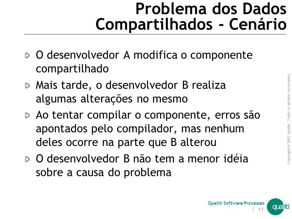 Copyright © 2002 Qualiti. Todos os direitos reservados. Qualiti Software Processes | 10 Problema dos Dados Compartilhados Componente Compartilhado Des