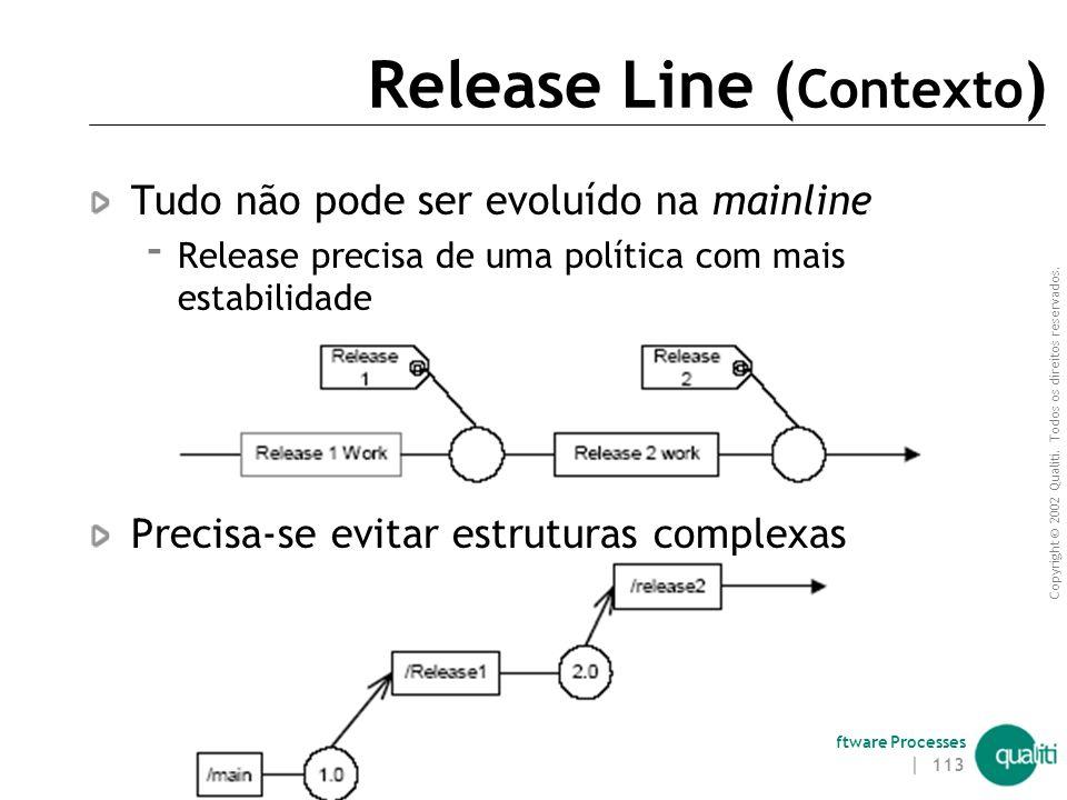 Copyright © 2002 Qualiti. Todos os direitos reservados. Qualiti Software Processes | 112 Release LineDesenvolvimento Não-Linear Classificação: Codelin