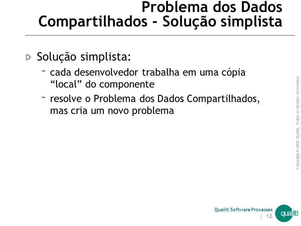 Copyright © 2002 Qualiti. Todos os direitos reservados. Qualiti Software Processes | 11 Problema dos Dados Compartilhados - Cenário O desenvolvedor A