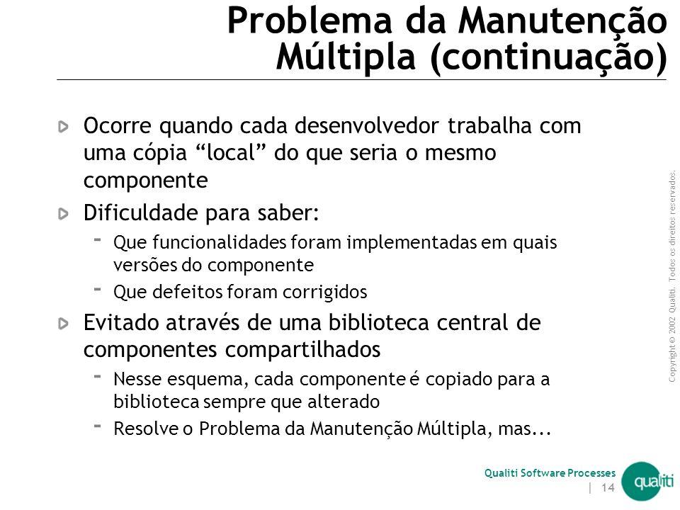 Copyright © 2002 Qualiti. Todos os direitos reservados. Qualiti Software Processes | 13 Problema da Manutenção Múltipla Componente Compartilhado Desen