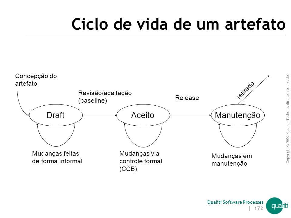 Qualiti Software Processes Ciclo de vida de um artefato