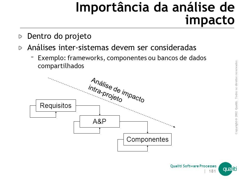 Copyright © 2002 Qualiti. Todos os direitos reservados. Qualiti Software Processes | 180 Analisando o impacto Mudanças de grande impacto devem ser com