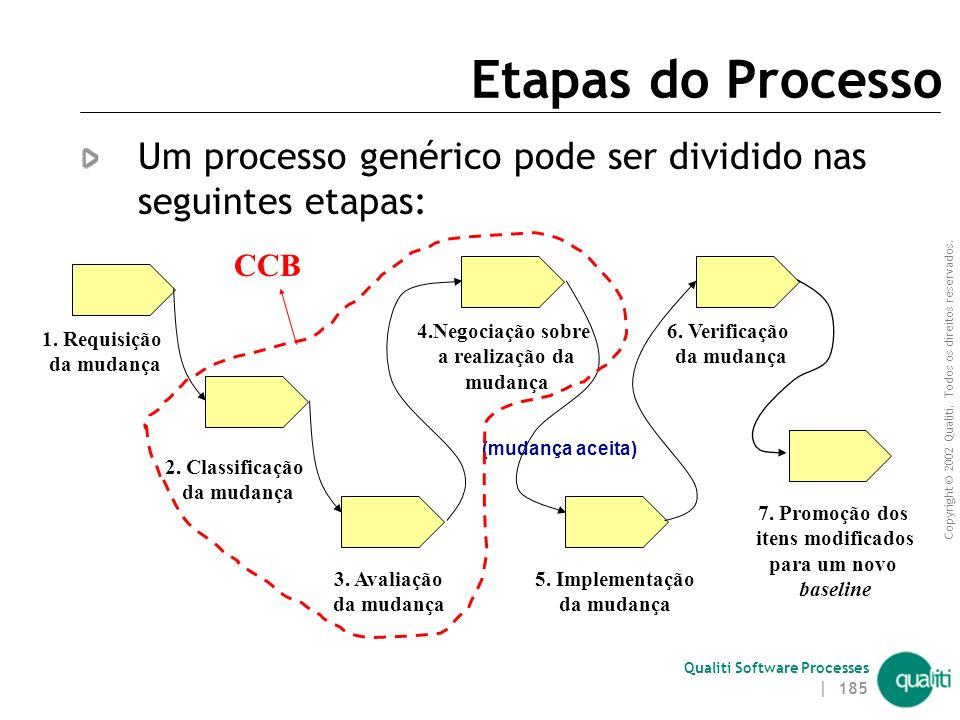 Copyright © 2002 Qualiti. Todos os direitos reservados. Qualiti Software Processes | 184 Solicitações de Mudança Algumas informações que podem estar i