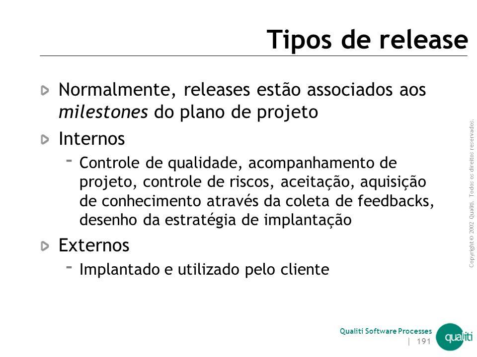 Copyright © 2002 Qualiti. Todos os direitos reservados. Qualiti Software Processes | 190 Release notes IdDescrição 1Problema de performance na validaç