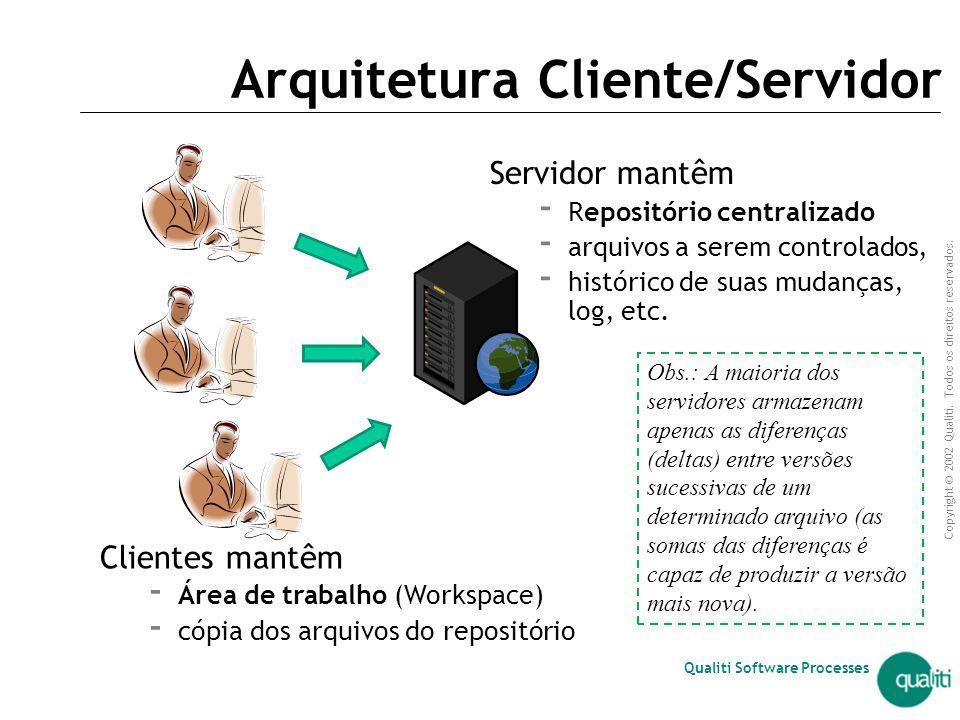 Copyright © 2002 Qualiti. Todos os direitos reservados. Qualiti Software Processes O que não um SCV é? Mecanismo para backup Ferramenta para a constru