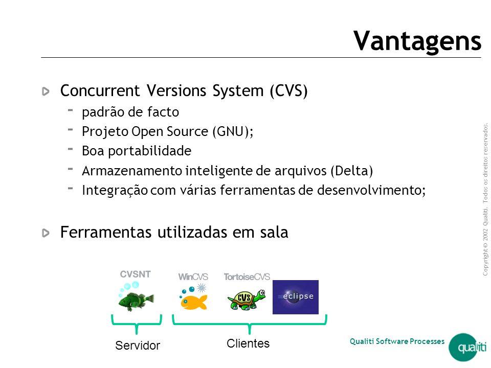 Qualiti Software Processes Concurrent Versions System (CVS) Rodrigo Teixeira