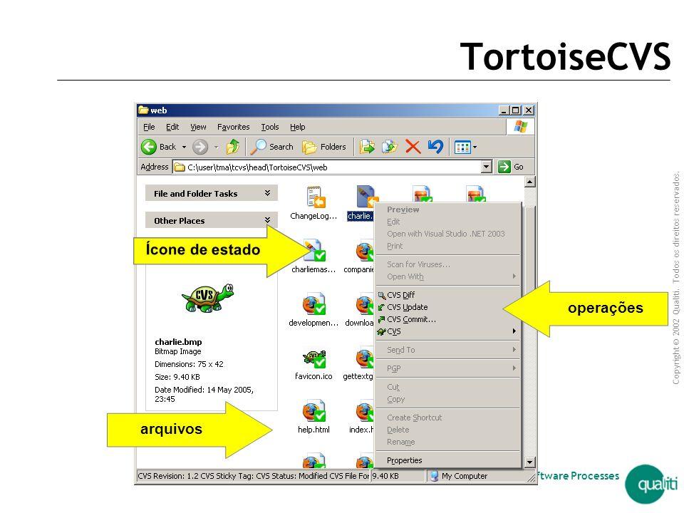 Copyright © 2002 Qualiti. Todos os direitos reservados. Qualiti Software Processes WinCVS – Tela Principal arquivos status módulos Ícone de estado Núm