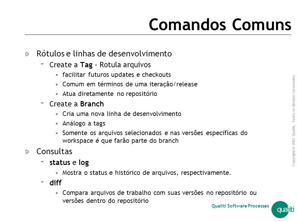 Copyright © 2002 Qualiti. Todos os direitos reservados. Qualiti Software Processes | 217 Comandos comuns cvs [opções do cvs] comando [opções do comand