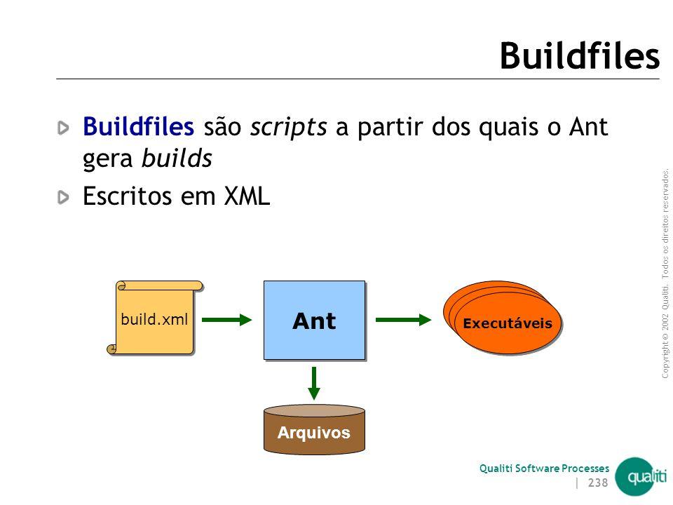 Copyright © 2002 Qualiti. Todos os direitos reservados. Qualiti Software Processes | 237 O que o Ant pode fazer por você... Copiar, apagar, mover arqu