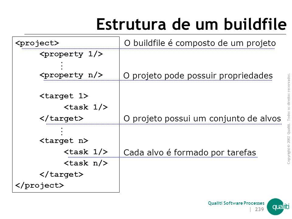 Copyright © 2002 Qualiti. Todos os direitos reservados. Qualiti Software Processes | 238 Buildfiles Buildfiles são scripts a partir dos quais o Ant ge