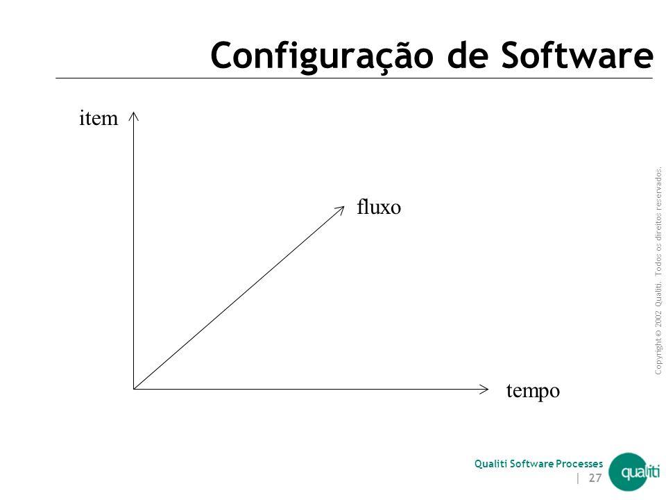 Copyright © 2002 Qualiti. Todos os direitos reservados. Qualiti Software Processes | 26 Item de Configuração Um conjunto de itens de hardware e/ou sof