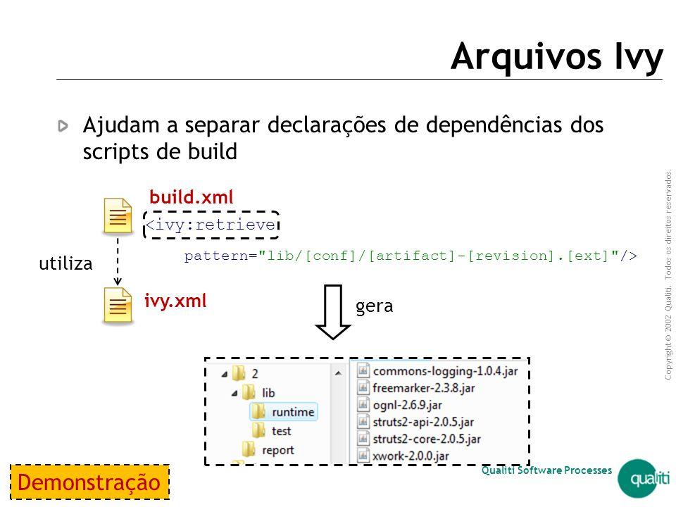 Copyright © 2002 Qualiti. Todos os direitos reservados. Qualiti Software Processes Dependência Inline Para recuperar dependencia com Ivy: basta adicio