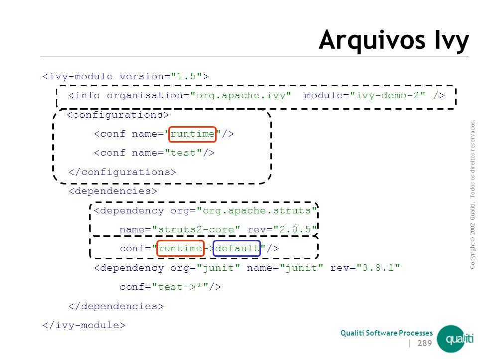 Copyright © 2002 Qualiti. Todos os direitos reservados. Qualiti Software Processes Arquivos Ivy Ajudam a separar declarações de dependências dos scrip