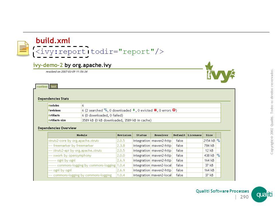 Copyright © 2002 Qualiti. Todos os direitos reservados. Qualiti Software Processes Arquivos Ivy | 289 <dependency org=