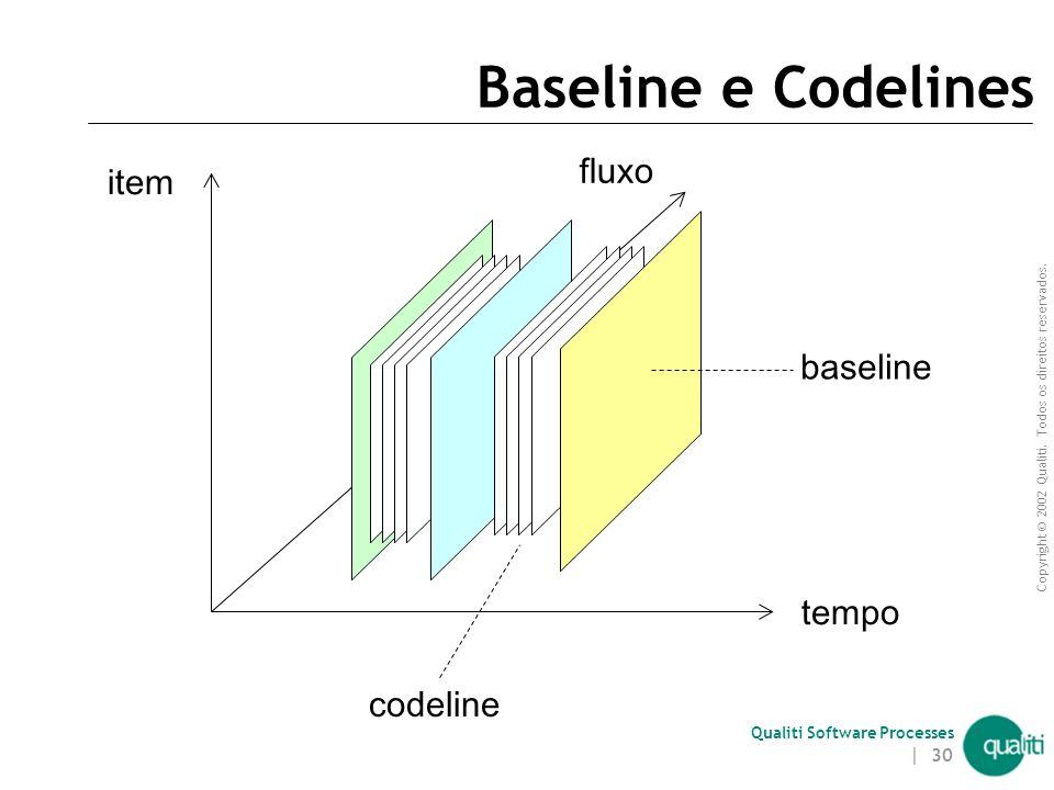 Copyright © 2002 Qualiti. Todos os direitos reservados. Qualiti Software Processes | 29 Baseline Uma especificação ou produto que foi formalmente revi