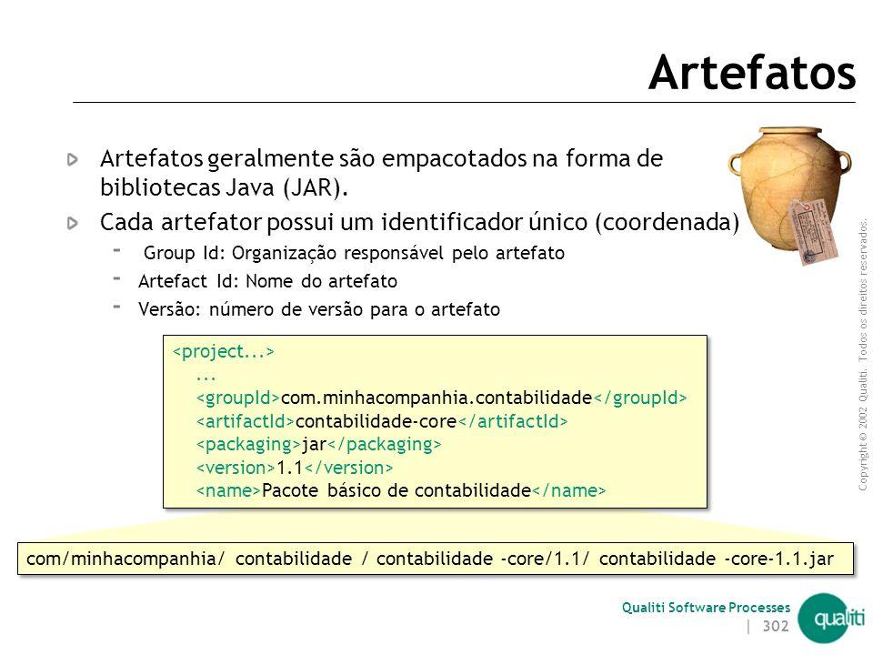 Copyright © 2002 Qualiti. Todos os direitos reservados. Qualiti Software Processes Convenção sobre configuração Estrutura de diretórios padronizadas 