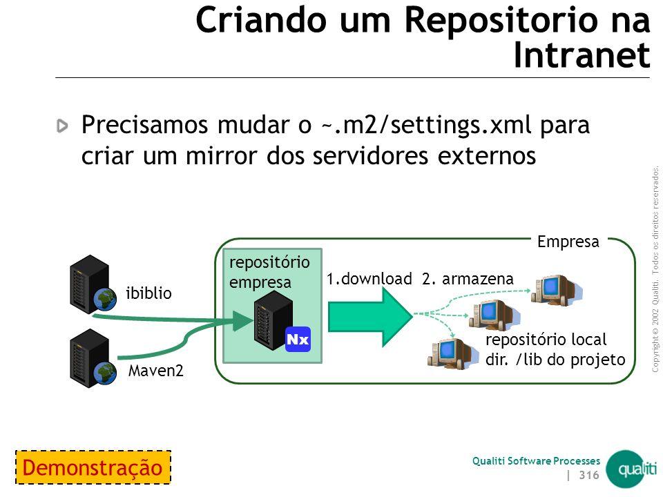 Copyright © 2002 Qualiti. Todos os direitos reservados. Qualiti Software Processes Exemplo:Adicionando Plugins de Relatórios org.codehaus.mojo cobertu