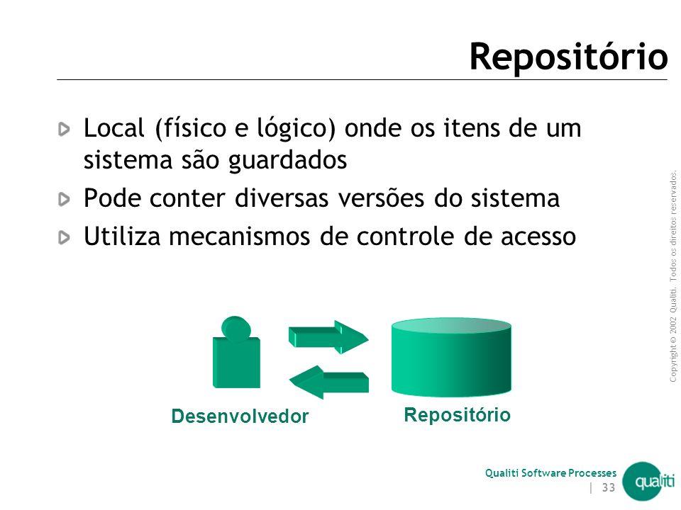 Copyright © 2002 Qualiti. Todos os direitos reservados. Qualiti Software Processes | 32 Baselines importantes Baselines são considerados marcos no pro
