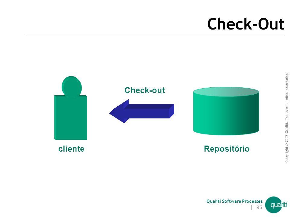 Copyright © 2002 Qualiti. Todos os direitos reservados. Qualiti Software Processes | 34 Lock Resolve a Atualização Simultânea Garante que apenas o usu