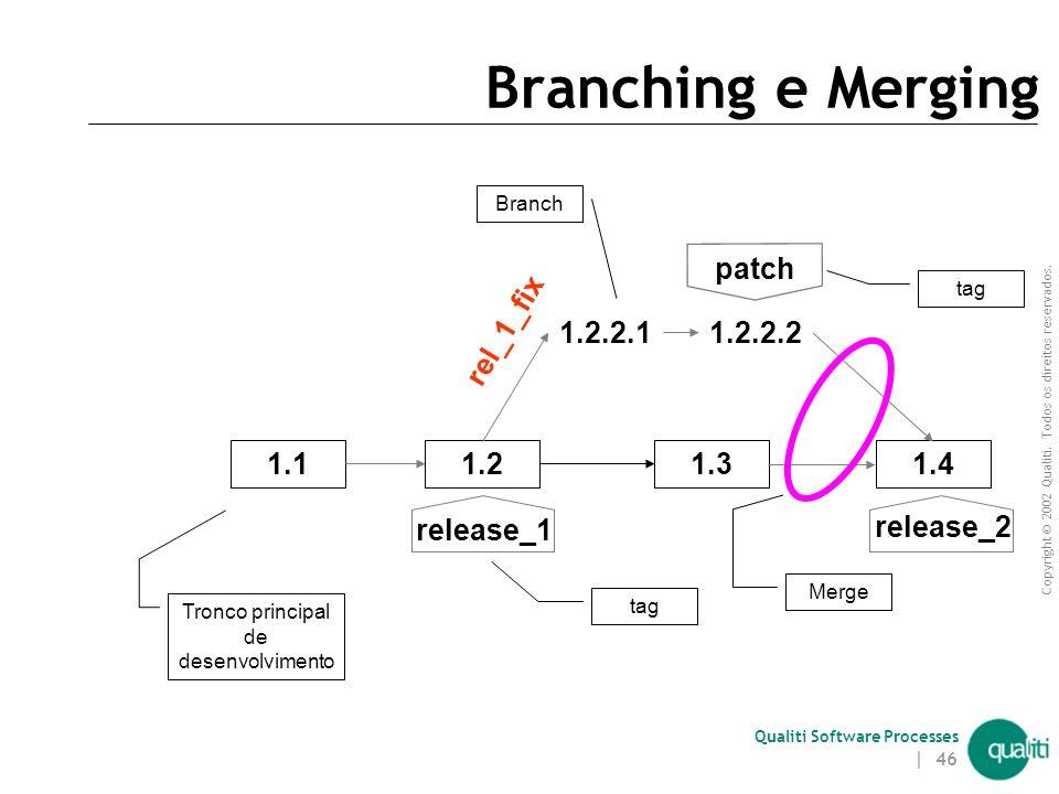 Copyright © 2002 Qualiti. Todos os direitos reservados. Qualiti Software Processes | 45 Merge (exemplo) 3 hello.c 4 2 hello.h 3 5 4 3.j.1 hello.c 3.j.