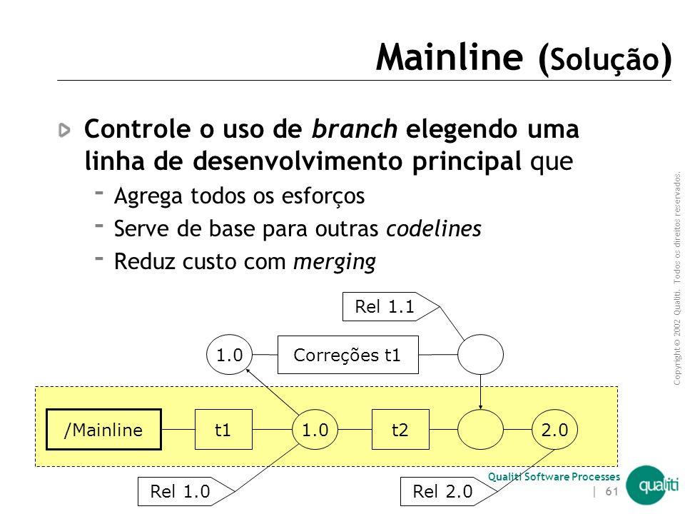 Copyright © 2002 Qualiti. Todos os direitos reservados. Qualiti Software Processes | 60 Mainline ( Contexto ) O uso desenfreado de branches pode gerar