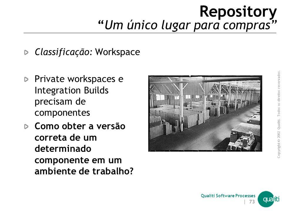 Copyright © 2002 Qualiti. Todos os direitos reservados. Qualiti Software Processes | 72 Private Workspace ( Problemas não resolvidos ) Alguns padrões
