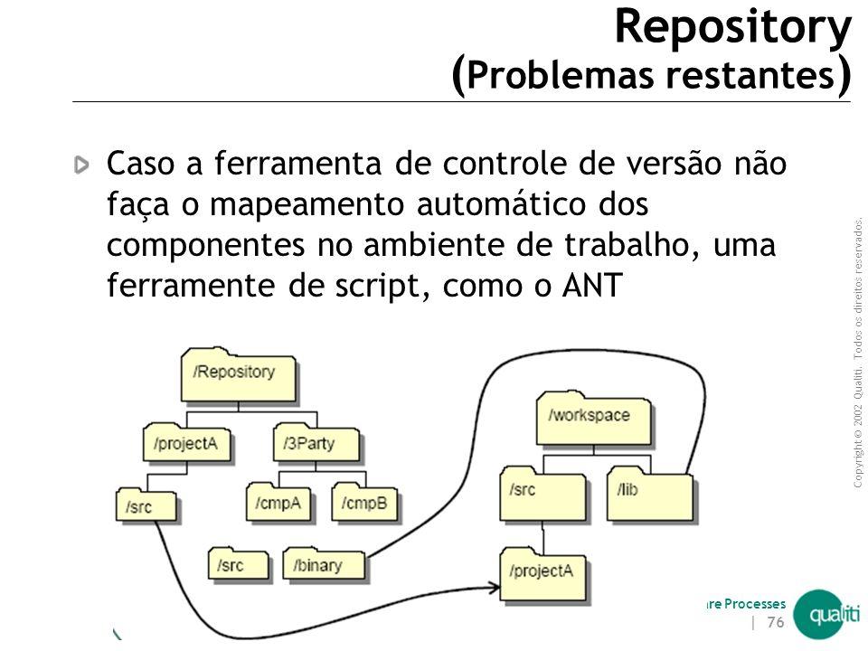 Copyright © 2002 Qualiti. Todos os direitos reservados. Qualiti Software Processes | 75 Repository ( Solução ) Ponto único de acesso a todos os artefa
