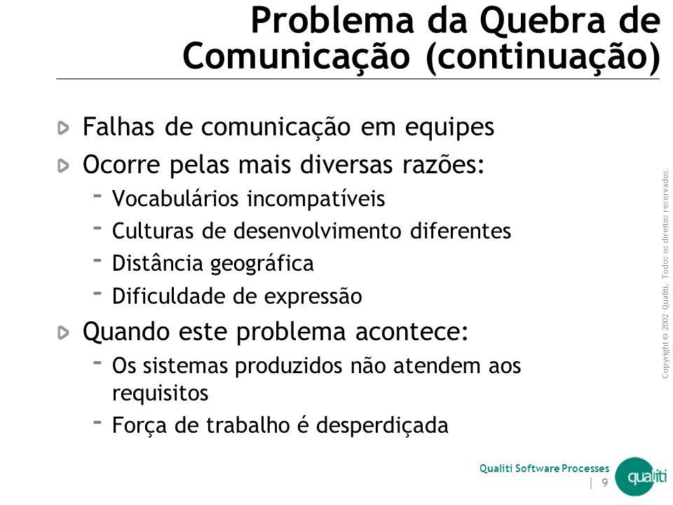 Copyright © 2002 Qualiti. Todos os direitos reservados. Qualiti Software Processes Problema da Quebra de Comunicação | 8 Desenvolvedor ADesenvolvedor