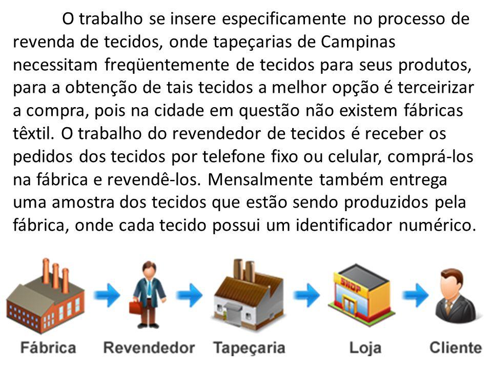 Introdução Problema e Objetivo Dificuldades e complexidades Diagrama de arquitetura Módulos entregues Cronograma