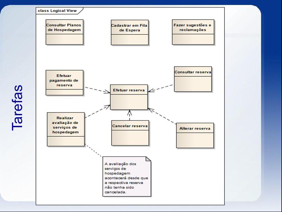 [C1] Nome da tarefa[C1] [C2] Atores que realizam as tarefas[C2] Tarefas