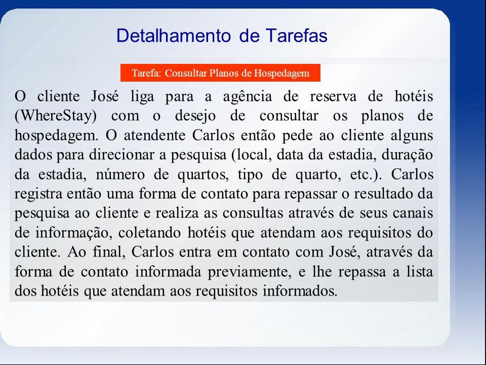Detalhamento de Tarefas O cliente José liga para a agência de reserva de hotéis (WhereStay) com o desejo de consultar os planos de hospedagem. O atend