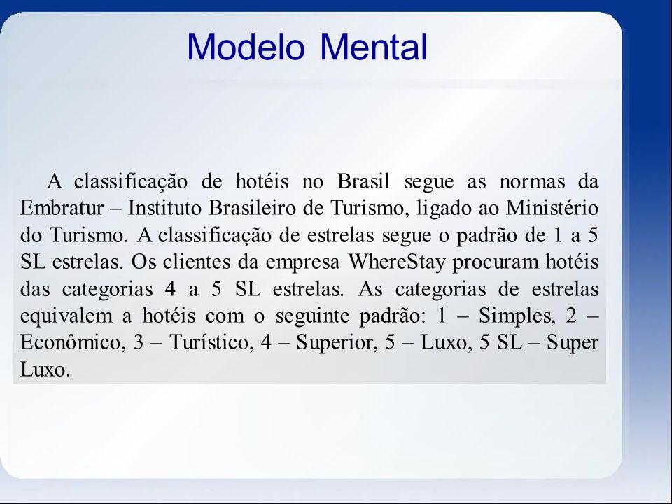 Modelo Mental A classificação de hotéis no Brasil segue as normas da Embratur – Instituto Brasileiro de Turismo, ligado ao Ministério do Turismo. A cl