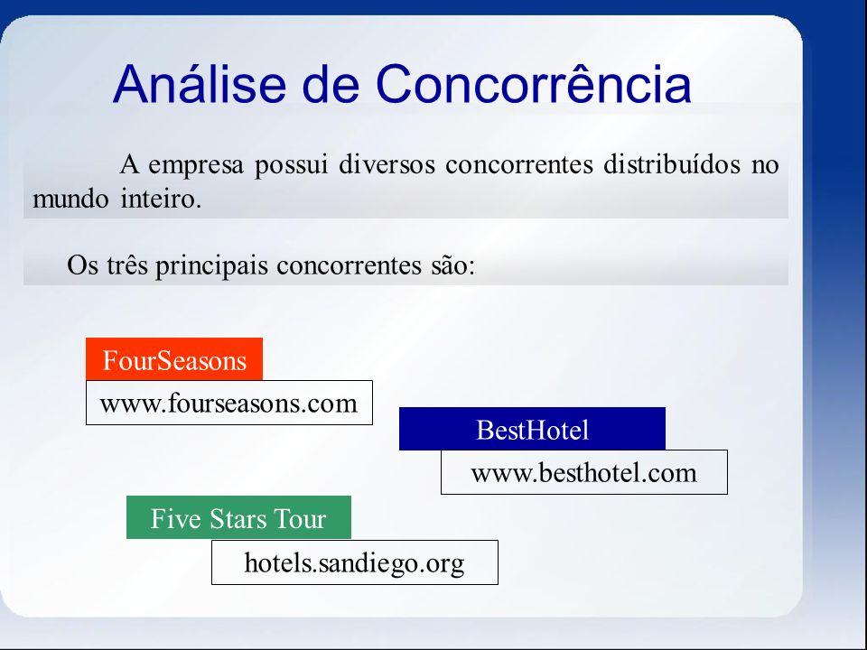 Análise de Concorrência A empresa possui diversos concorrentes distribuídos no mundo inteiro. FourSeasons BestHotel Five Stars Tour www.fourseasons.co