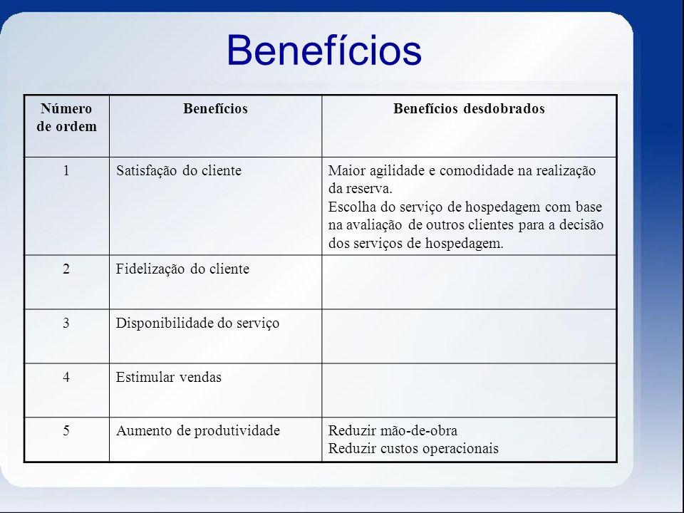 Benefícios Número de ordem BenefíciosBenefícios desdobrados 1Satisfação do clienteMaior agilidade e comodidade na realização da reserva. Escolha do se